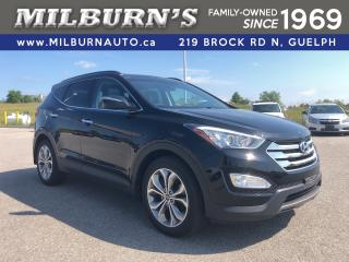 Used 2015 Hyundai Santa Fe Sport 2.0T SE AWD for sale in Guelph, ON