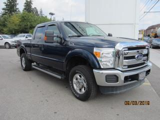 Used 2015 Ford F-250 4WD Crew Cab 156