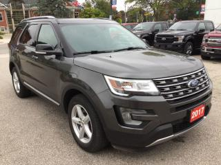 Used 2017 Ford Explorer XLT | Accident Free | Twin Panel Moon Roof for sale in Harriston, ON