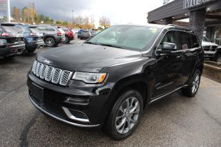 Used 2020 Jeep Grand Cherokee Summit for sale in Bracebridge, ON