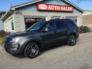 Used 2017 Ford Explorer SPORT for sale in London, ON
