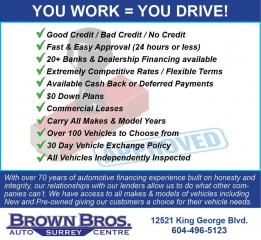 Used 2005 Ford Freestyle Limited, LOCAL, NO ACCIDENTS for sale in Surrey, BC
