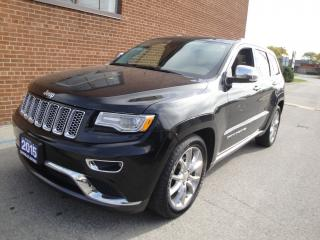 Used 2015 Jeep Grand Cherokee Summit for sale in Oakville, ON
