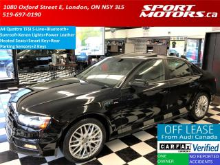 Used 2015 Audi A4 A4 Quattro TFSI S-Line+Sunroof+Xenons+Bluetooth for sale in London, ON