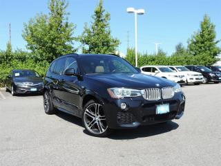 Used 2016 BMW X3 xDrive28i Local BC Vehicle Back Up Camera + Bluetooth Connections for sale in Langley, BC