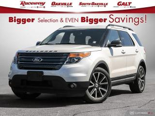 Used 2015 Ford Explorer for sale in Etobicoke, ON