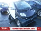 2006 Smart fortwo 2D Coupe