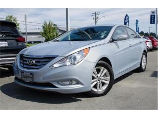 Used 2011 Hyundai Sonata ONE-OWNER,NO-ACCIDENTS,SUNROOF,LOADED,NEW ARRIVAL for sale in Mississauga, ON
