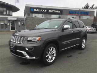Used 2014 Jeep Grand Cherokee SUMMIT - NAV Heated Seats Paddle Shifters for sale in Victoria, BC
