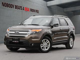 Used 2015 Ford Explorer 4WD 4dr XLT for sale in Mississauga, ON