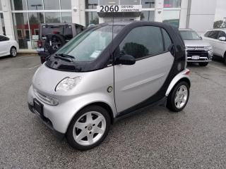 Used 2010 Smart fortwo PASSION for sale in Port Coquitlam, BC