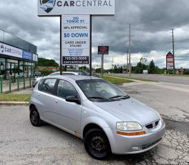 Used 2006 Pontiac Wave Base | MANUAL | for sale in Barrie, ON