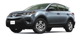 Used 2015 Toyota RAV4 LIMITED  for sale in Brandon, MB