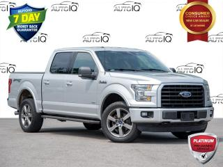 Used 2016 Ford F-150 XLT Sport Package | 20 Inch Wheels | Spray-In Bed Liner for sale in St Catharines, ON