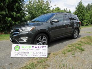 Used 2015 Hyundai Santa Fe LIMITED XL, AWD, LOADED, INSP, BCAA MBSHP, WARRANTY for sale in Surrey, BC