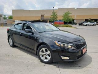 Used 2015 Kia Optima LX, Double Sunroof, Auto, 3/Y Warranty available. for sale in Toronto, ON