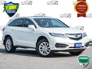 Used 2016 Acura RDX NAVIGATION SYSTEM | SUNROOF | LEATHER SEATS for sale in St Catharines, ON