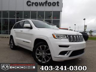 Used 2020 Jeep Grand Cherokee SUMMIT