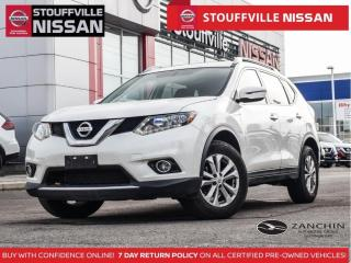 Used 2016 Nissan Rogue SV AWD  Pano Roof  HTD STS  Alloys  Push Button for sale in Stouffville, ON