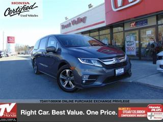 Used 2018 Honda Odyssey EX-L RES for sale in Peterborough, ON
