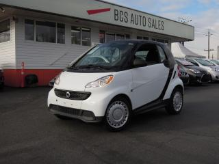 Used 2015 Smart fortwo Pure Edition. No Accidents Low Kms Clean for sale in Vancouver, BC