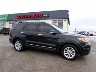 Used 2015 Ford Explorer XLT 4WD Leather*Navigation*Camera*Panoramic*Certified for sale in Milton, ON