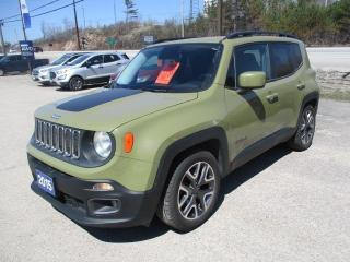 Used 2015 Jeep Renegade North for sale in North Bay, ON