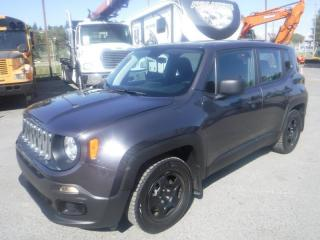 Used 2018 Jeep Renegade Sport FWD for sale in Burnaby, BC
