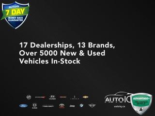 Used 2016 RAM 1500 Sport NAVIGATION!! SUNROOF!! PARKING SENSORS!! for sale in Barrie, ON