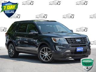 Used 2017 Ford Explorer Sport 6 Passenger       2nd Row Captain Chairs       Leather       Twin Panel Moonroof for sale in St Catharines, ON